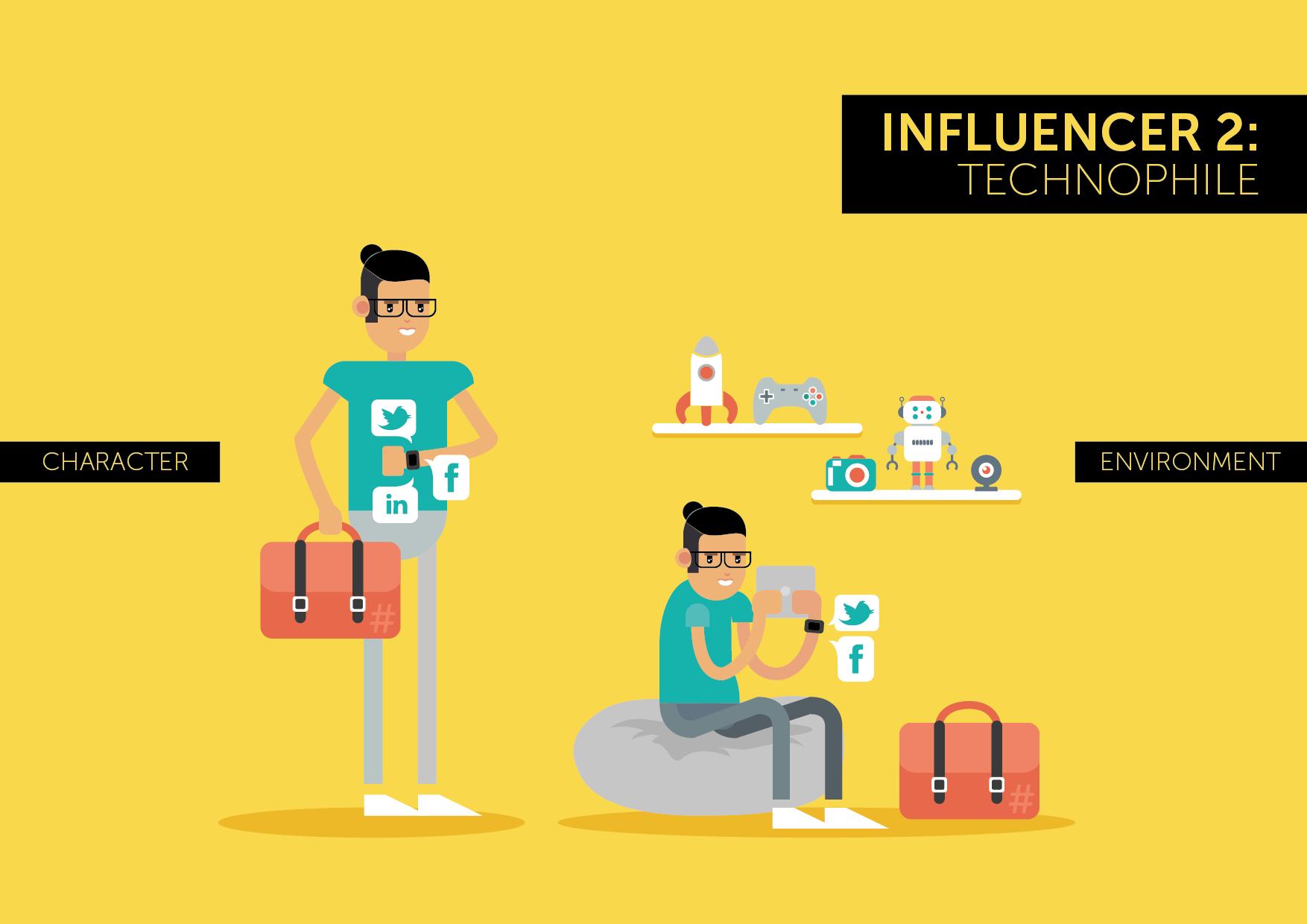 Influencers-02
