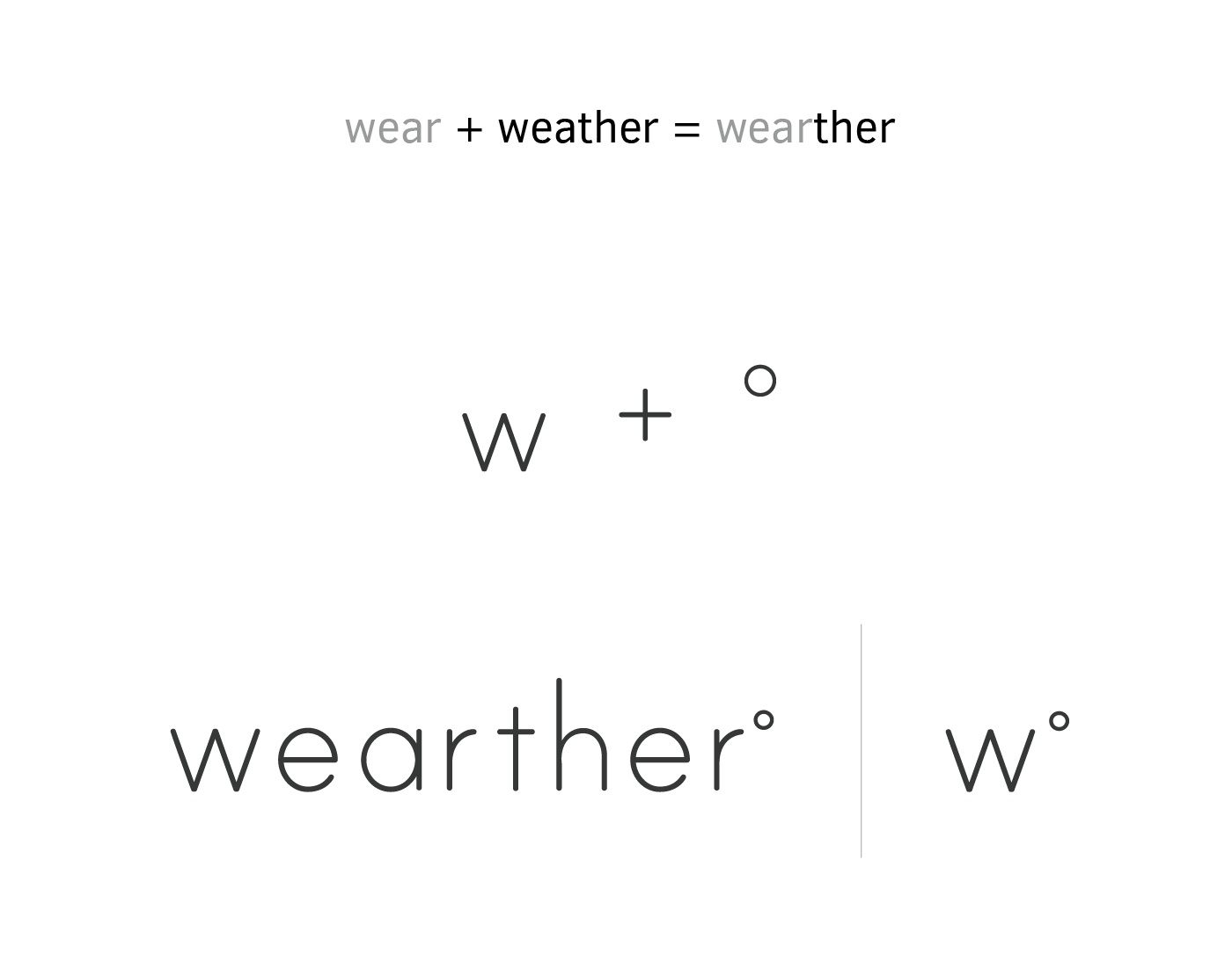 Wearther BLOG-01